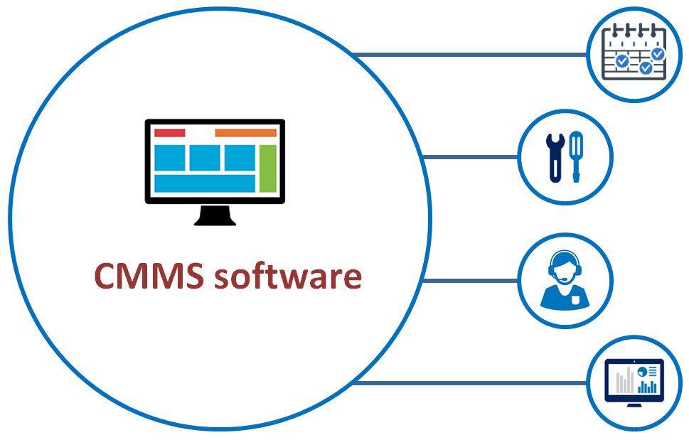 การเลือกระบบ  CMMS   ที่จะนำมาใช้  ตอนที่ 1